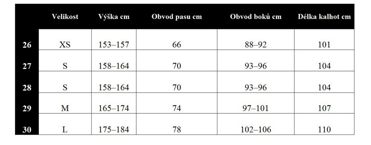 Velký průvodce velikostmi oblečení včetně tabulek  6819e4031e